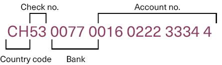 Iban Internationale Bankkontonummer Mepa Data Ag Switzerland